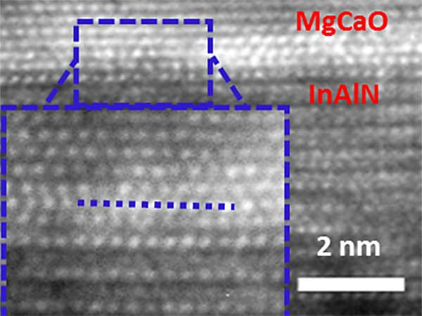 Transmission electron micrograph of epitaxial Mg0.25Ca0.75O on indium aluminum nitride. Image is gray background with rows of light-colored dots, with blue-dashed box around a section of the image, including 'indium aluminum nitride' label and 2-nanometer length scale.
