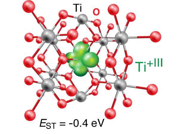Ball-and-stick figure for rutile, with several central green balls (titanium plus-3 charge complex) surrounded by smaller red (oxygen atom) and gray (titanium atom) balls.